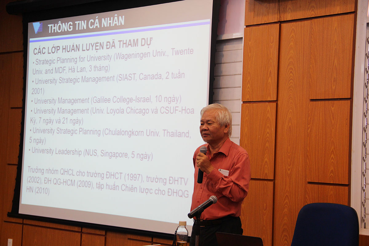Assoc. Prof. Dr. Le Quang Minh- The workshop trainer