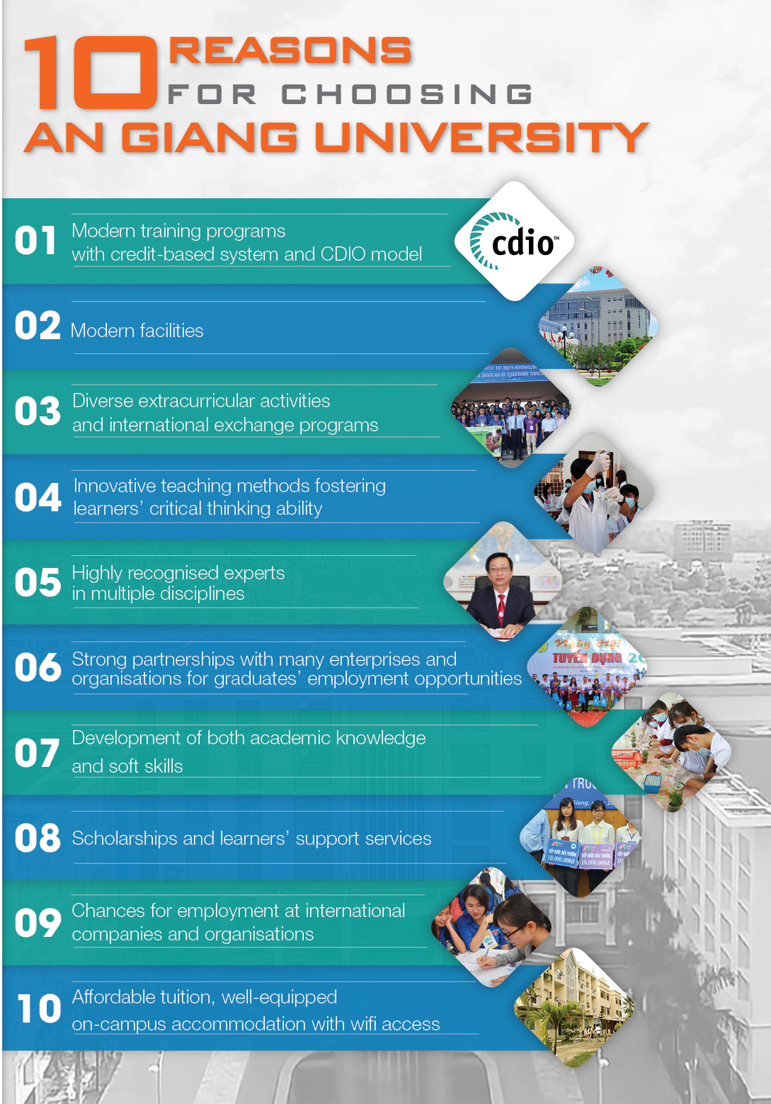 Ten reasons for choosing An Giang University